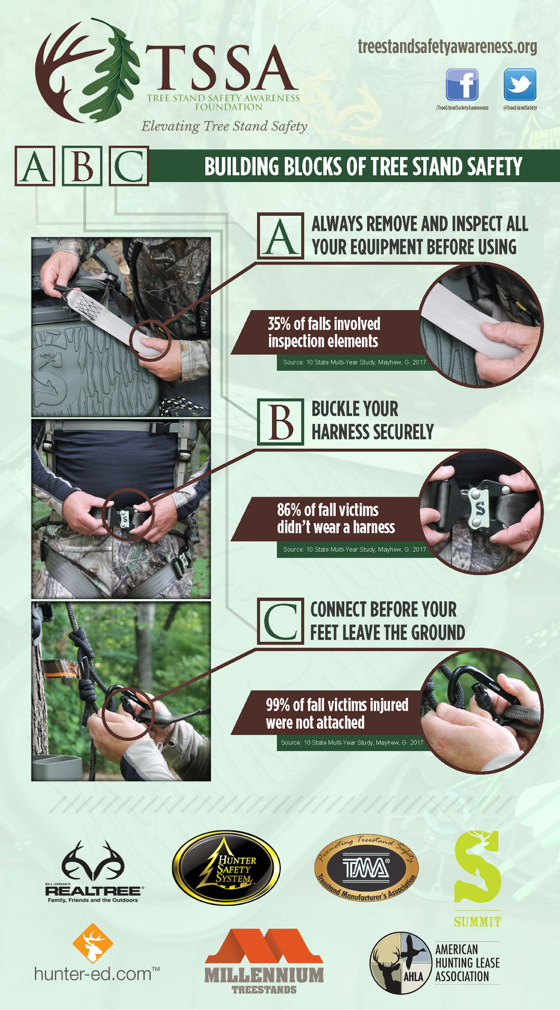 ABC's of Tree Stand Safety